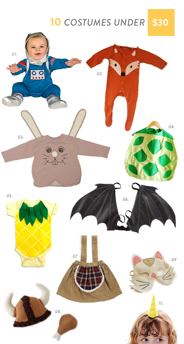 halloween costumes under 30