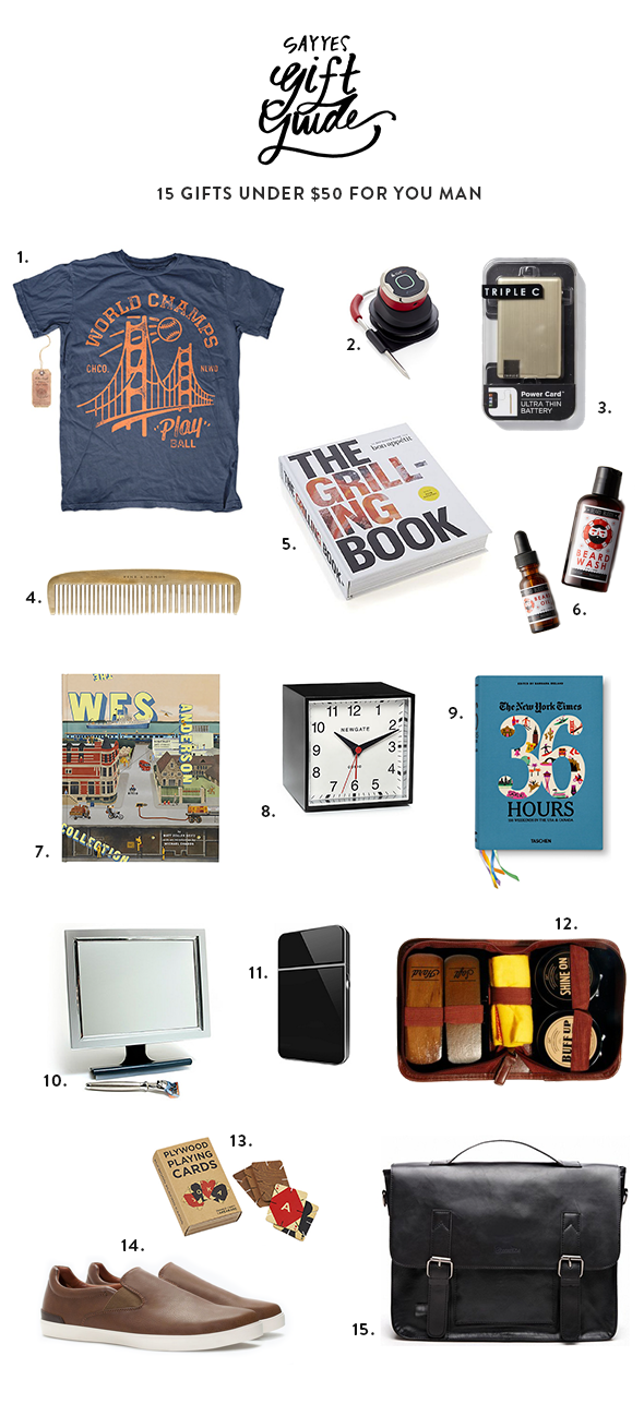 MAN GIFT GUIDE