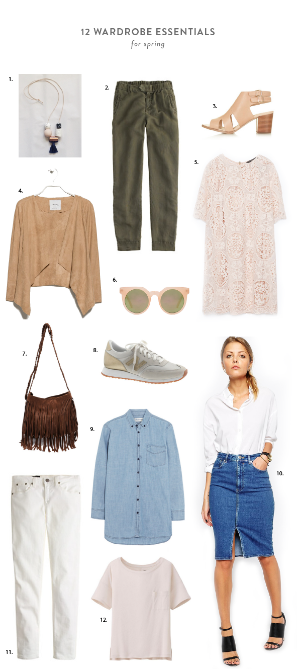 spring essentials 15-02